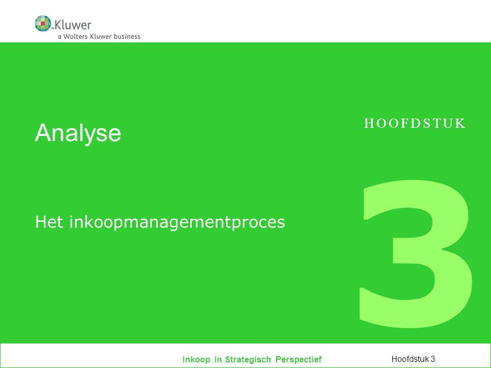 Het inkoopmanagementproces