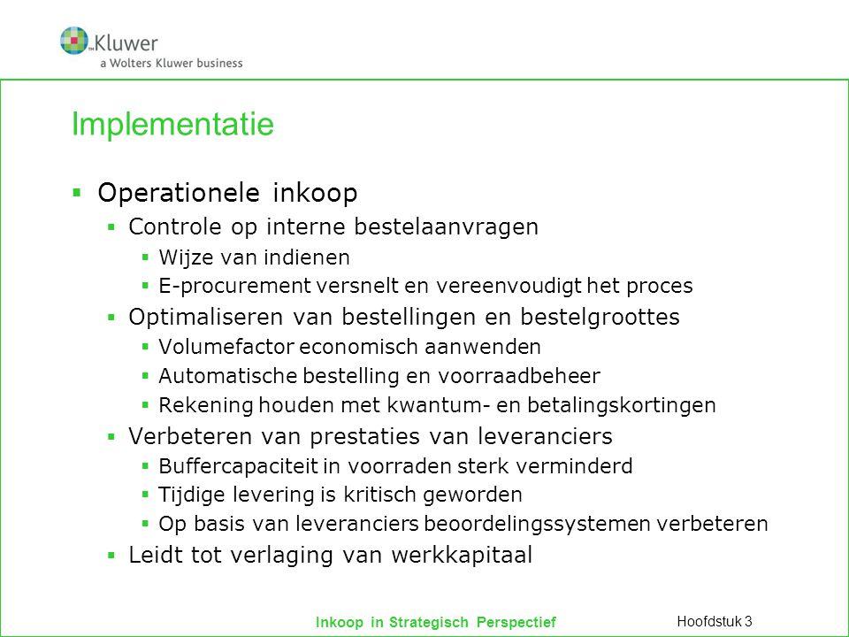 Implementatie Operationele inkoop Controle op interne bestelaanvragen