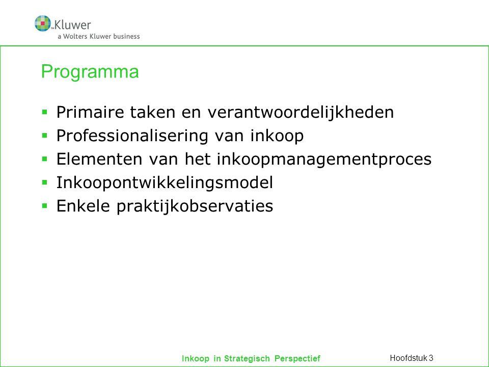 Programma Primaire taken en verantwoordelijkheden