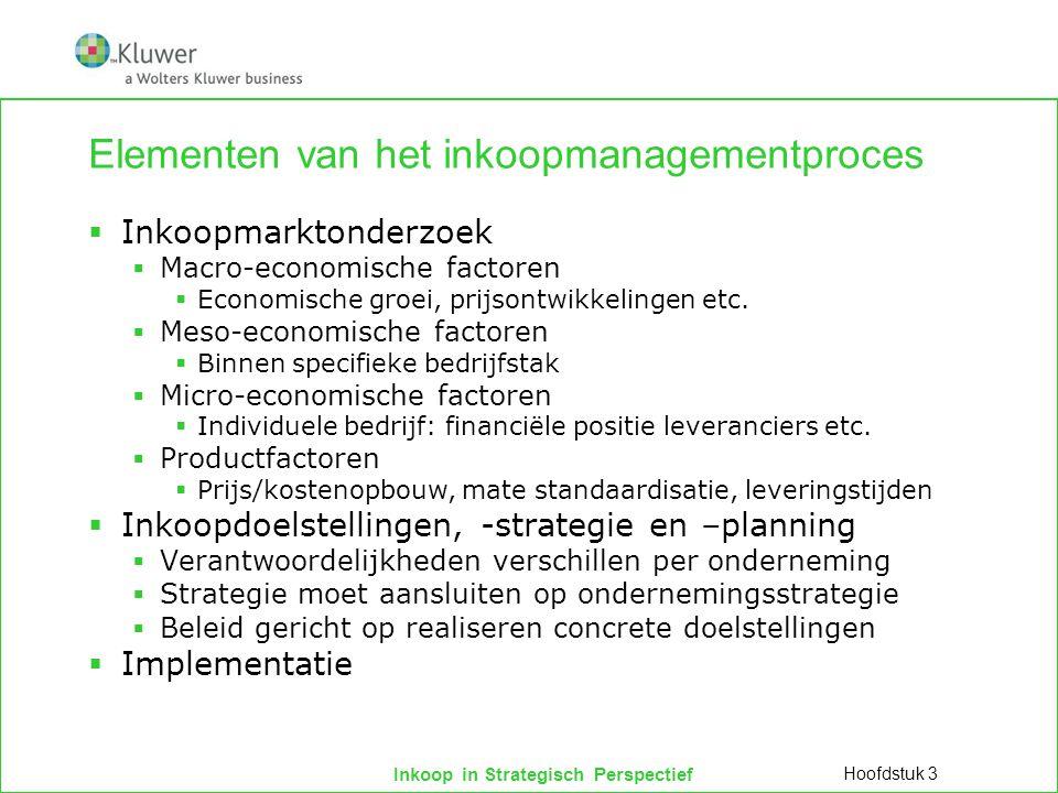 Elementen van het inkoopmanagementproces