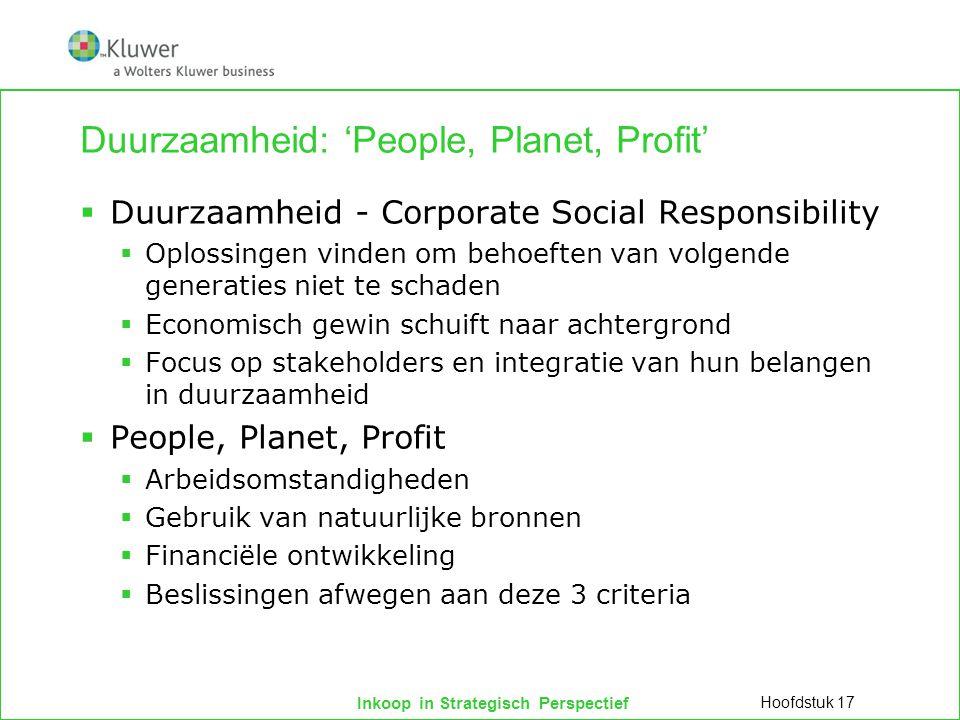 Duurzaamheid: 'People, Planet, Profit'