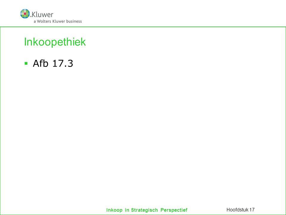 Inkoopethiek Afb 17.3 Hoofdstuk 17