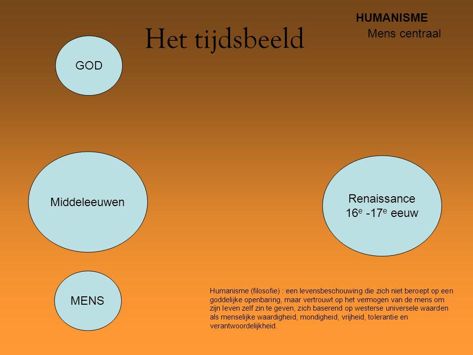 Het tijdsbeeld HUMANISME Mens centraal GOD Middeleeuwen Renaissance