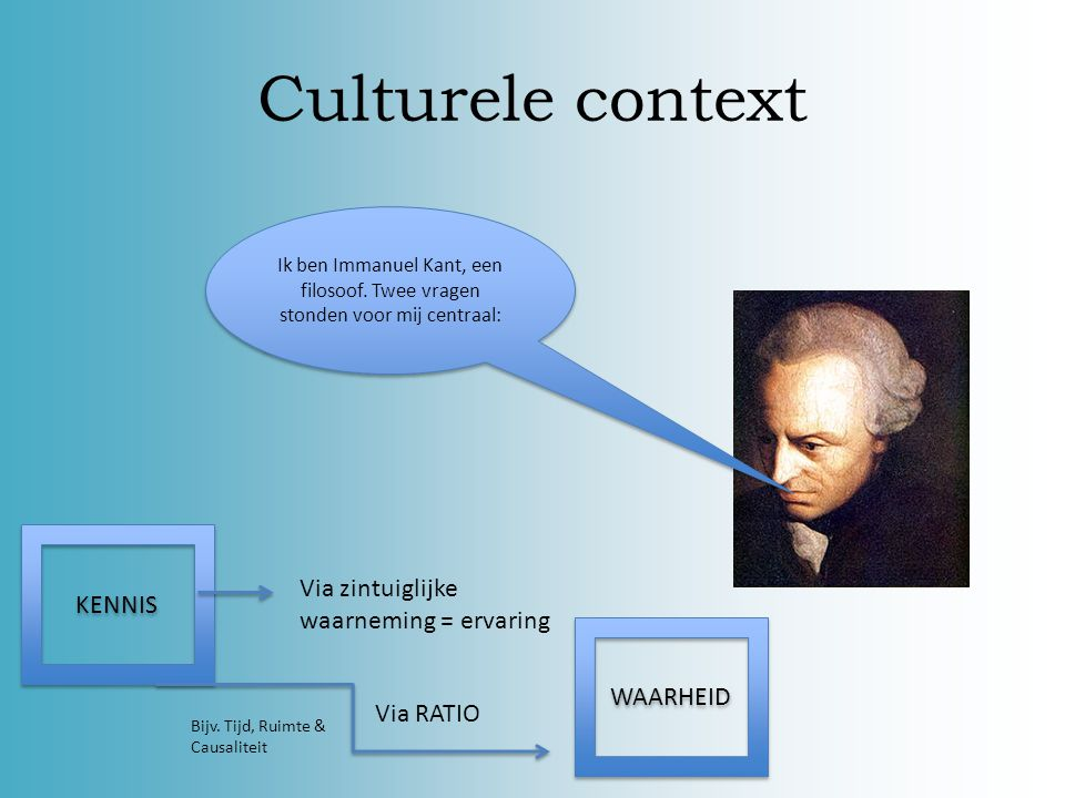 Culturele context Wat kan ik weten Wat moet ik doen KENNIS