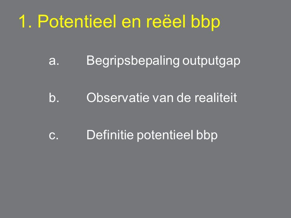 1. Potentieel en reëel bbp