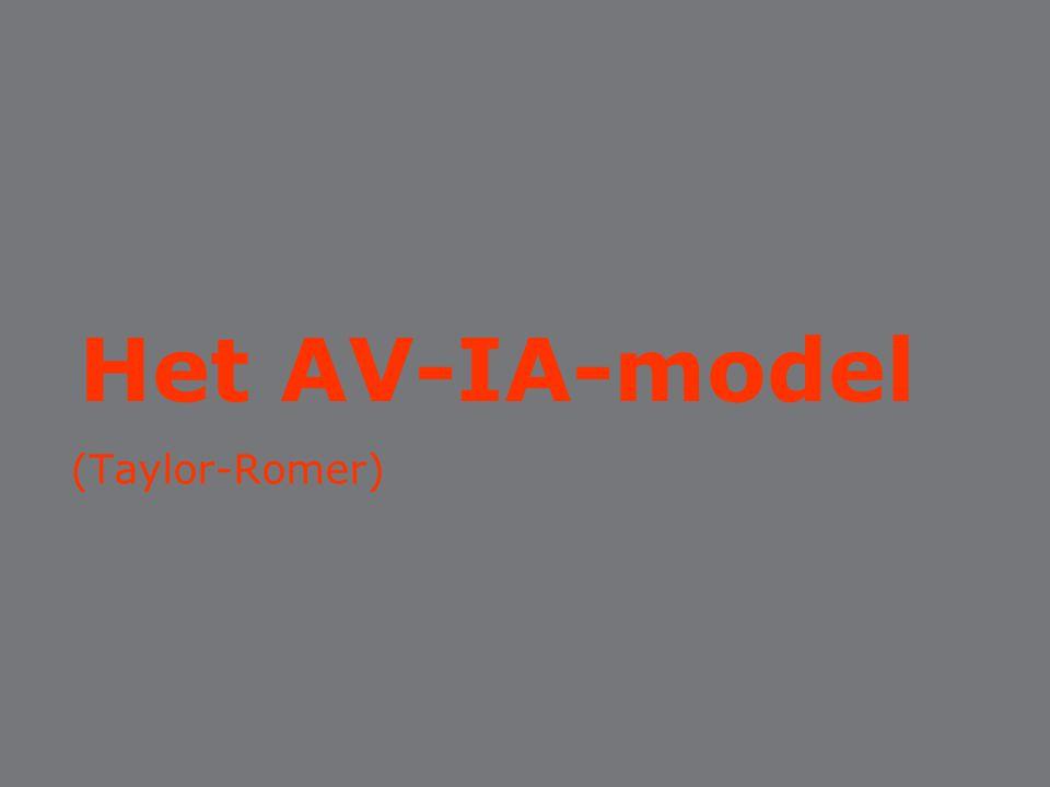 Het AV-IA-model (Taylor-Romer)