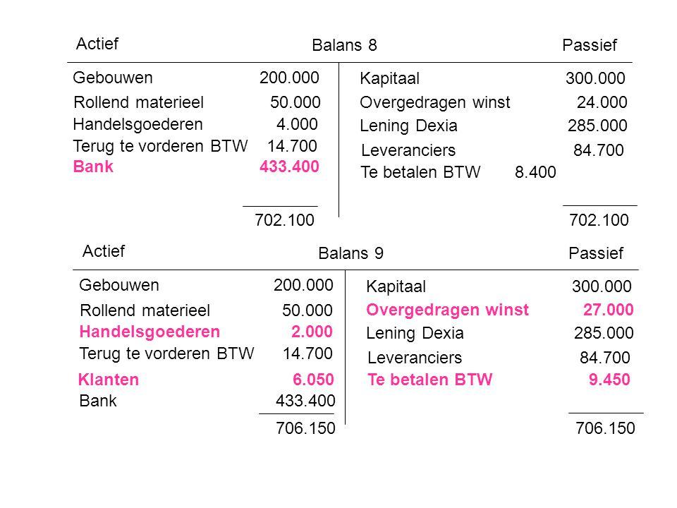Actief Balans 8. Passief. Gebouwen 200.000. Kapitaal 300.000. Rollend materieel 50.000.