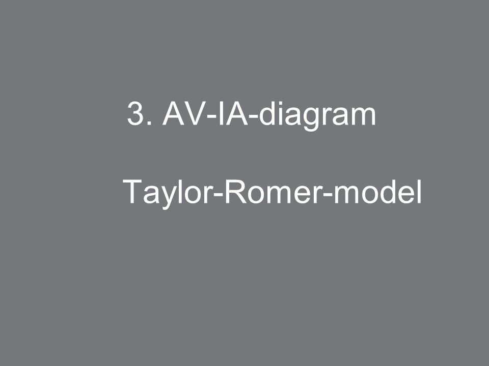 3. AV-IA-diagram Taylor-Romer-model