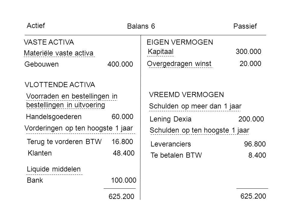 Actief Balans 6. Passief. VASTE ACTIVA. EIGEN VERMOGEN. Materiële vaste activa. Kapitaal 300.000.