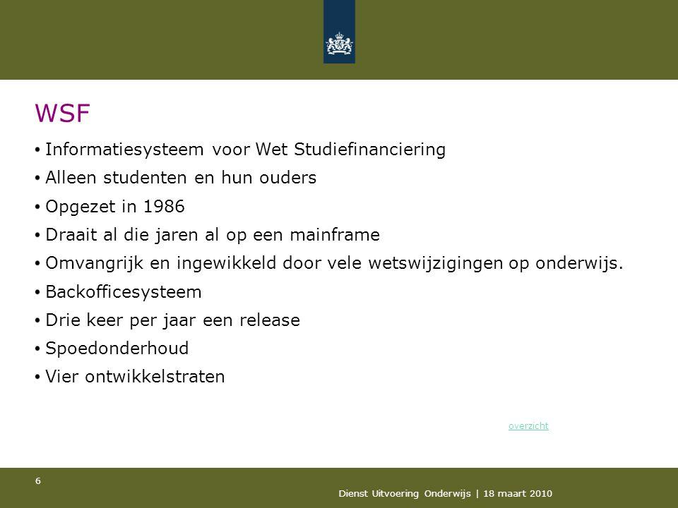 WSF Informatiesysteem voor Wet Studiefinanciering