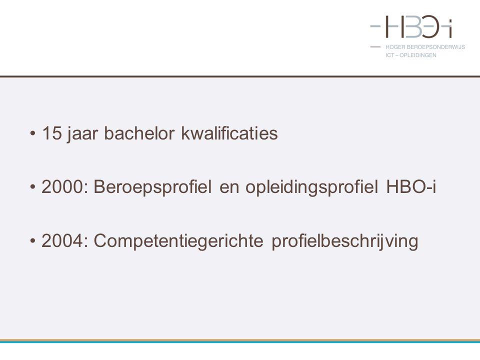 15 jaar bachelor kwalificaties