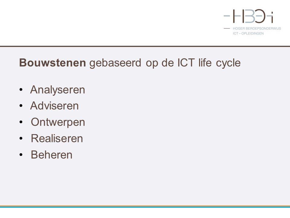 Bouwstenen gebaseerd op de ICT life cycle Analyseren Adviseren