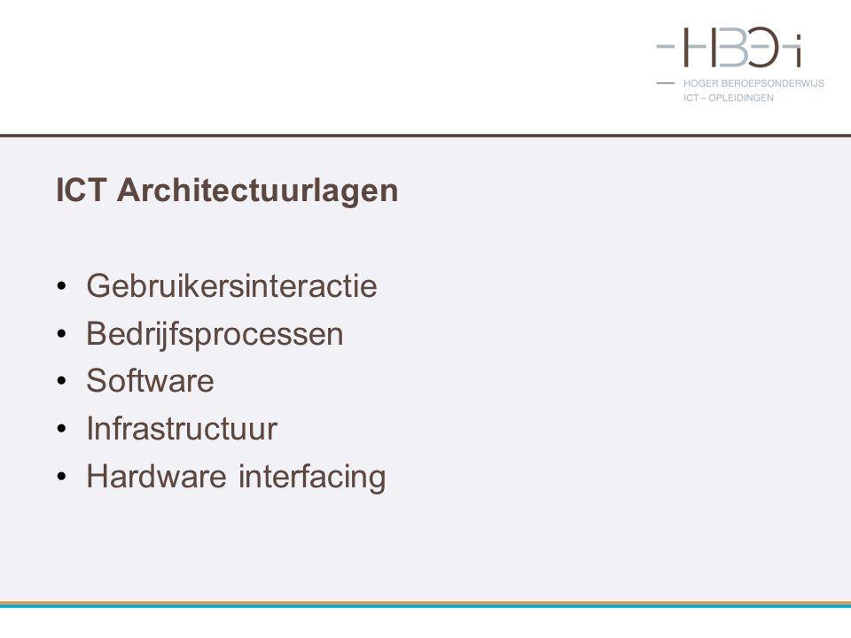 ICT Architectuurlagen Gebruikersinteractie Bedrijfsprocessen Software