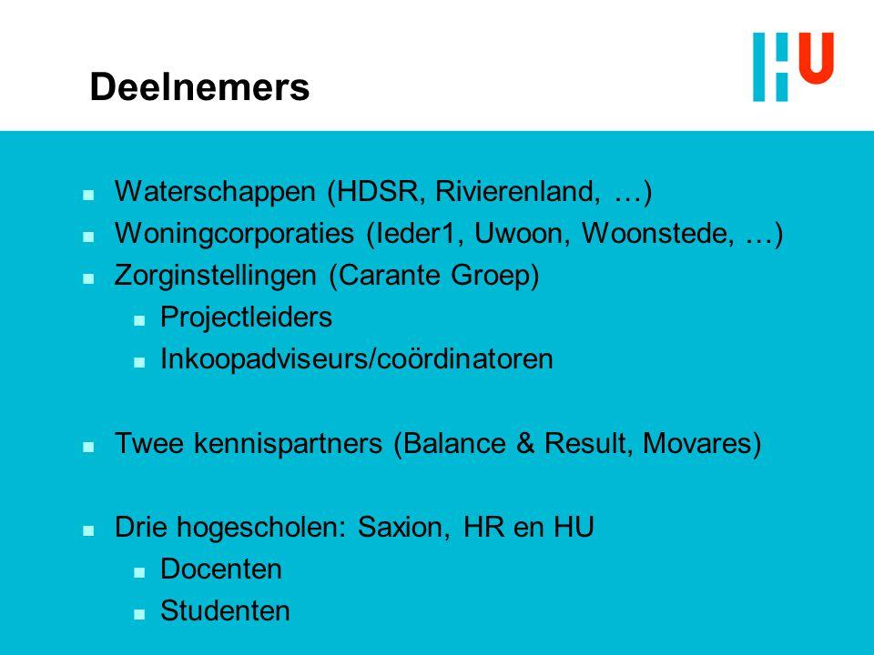 Deelnemers Waterschappen (HDSR, Rivierenland, …)