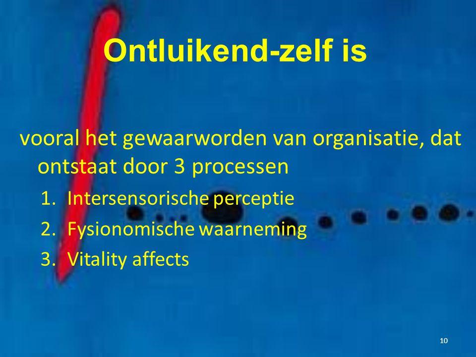Ontluikend-zelf is vooral het gewaarworden van organisatie, dat ontstaat door 3 processen. Intersensorische perceptie.