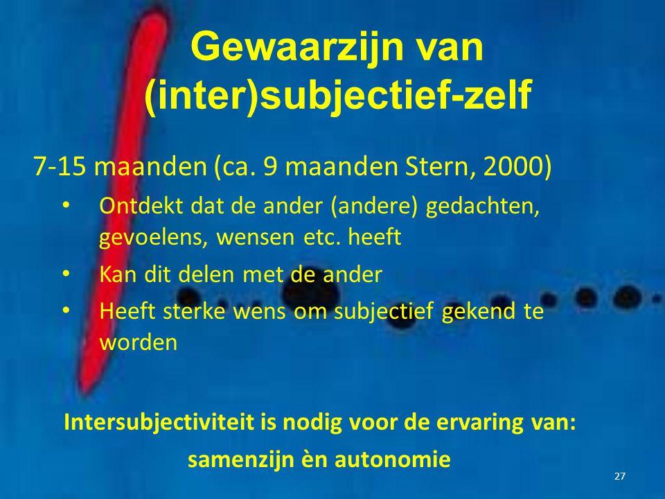 Gewaarzijn van (inter)subjectief-zelf