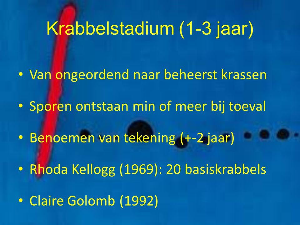 Krabbelstadium (1-3 jaar)
