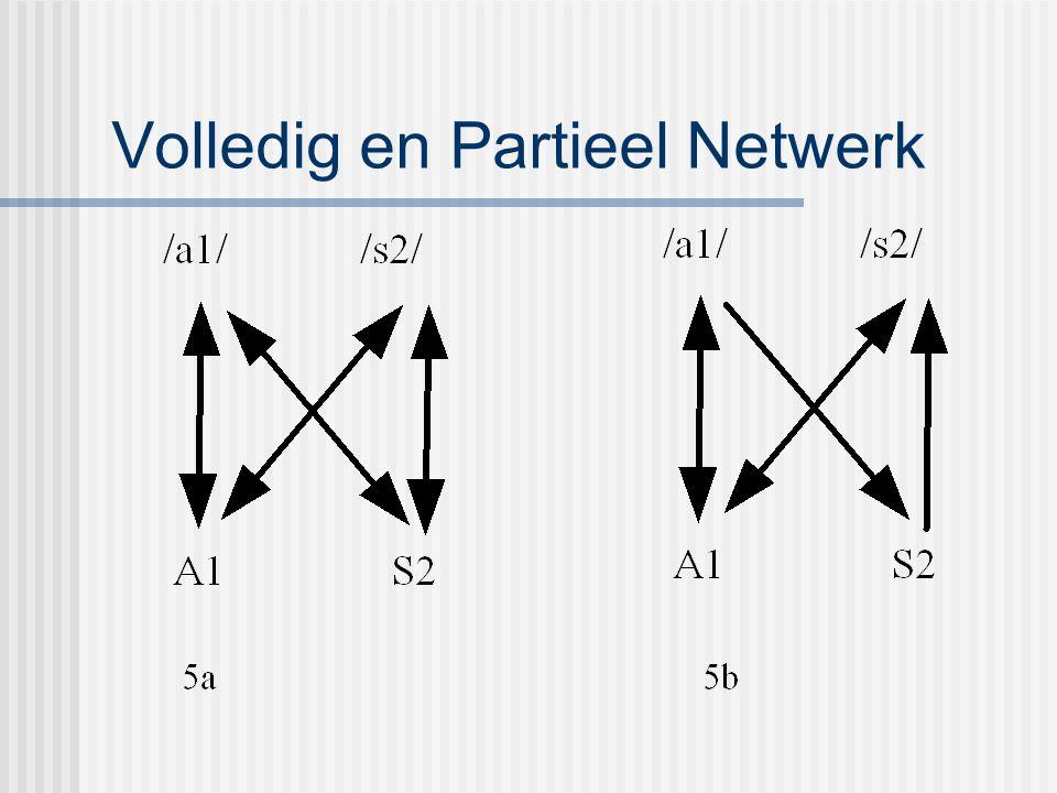 Volledig en Partieel Netwerk