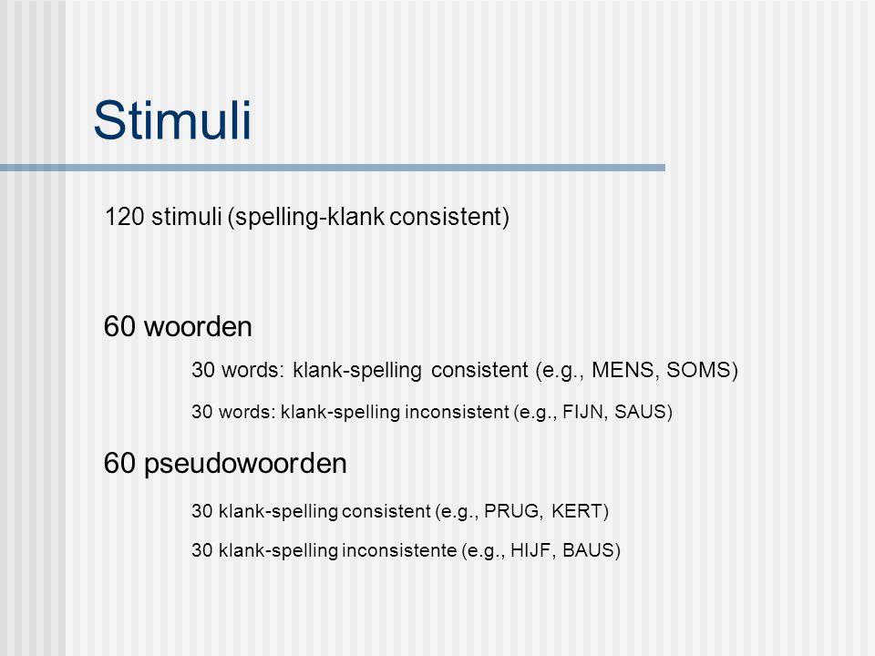 Stimuli 60 woorden 60 pseudowoorden