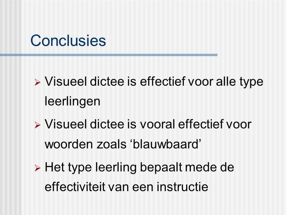 Conclusies Visueel dictee is effectief voor alle type leerlingen
