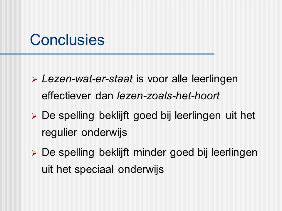 Conclusies Lezen-wat-er-staat is voor alle leerlingen effectiever dan lezen-zoals-het-hoort.
