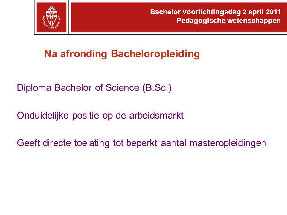 Na afronding Bacheloropleiding