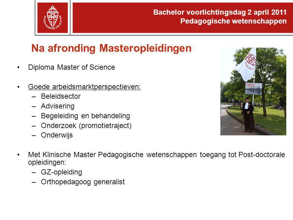 Na afronding Masteropleidingen