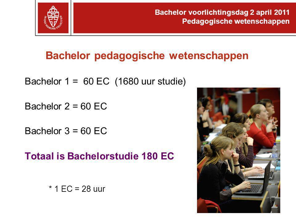 Bachelor pedagogische wetenschappen