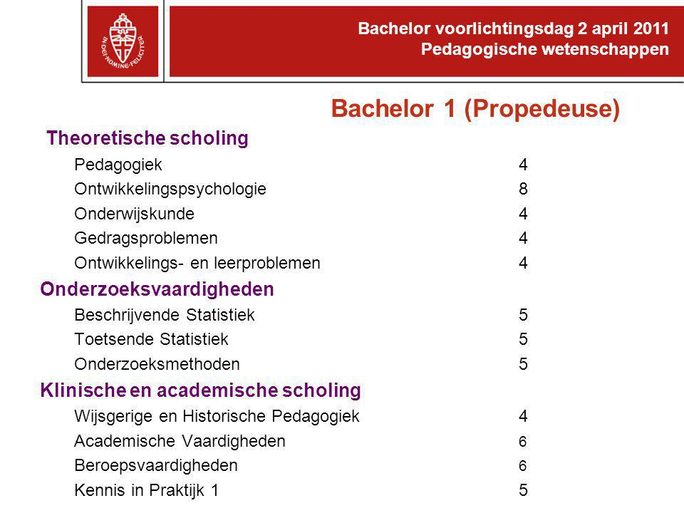 Bachelor 1 (Propedeuse)