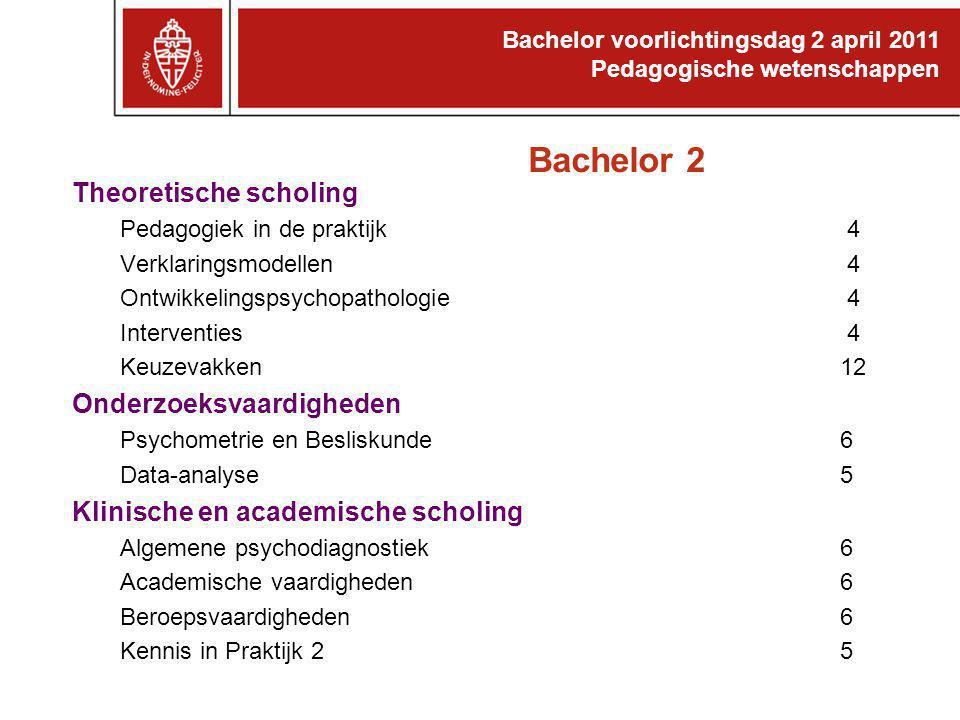 Bachelor 2 Theoretische scholing Onderzoeksvaardigheden