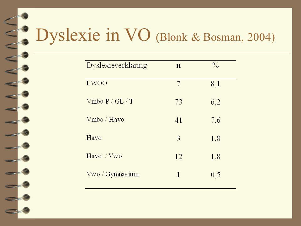 Dyslexie in VO (Blonk & Bosman, 2004)
