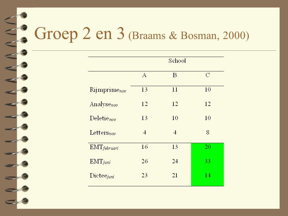 Groep 2 en 3 (Braams & Bosman, 2000)
