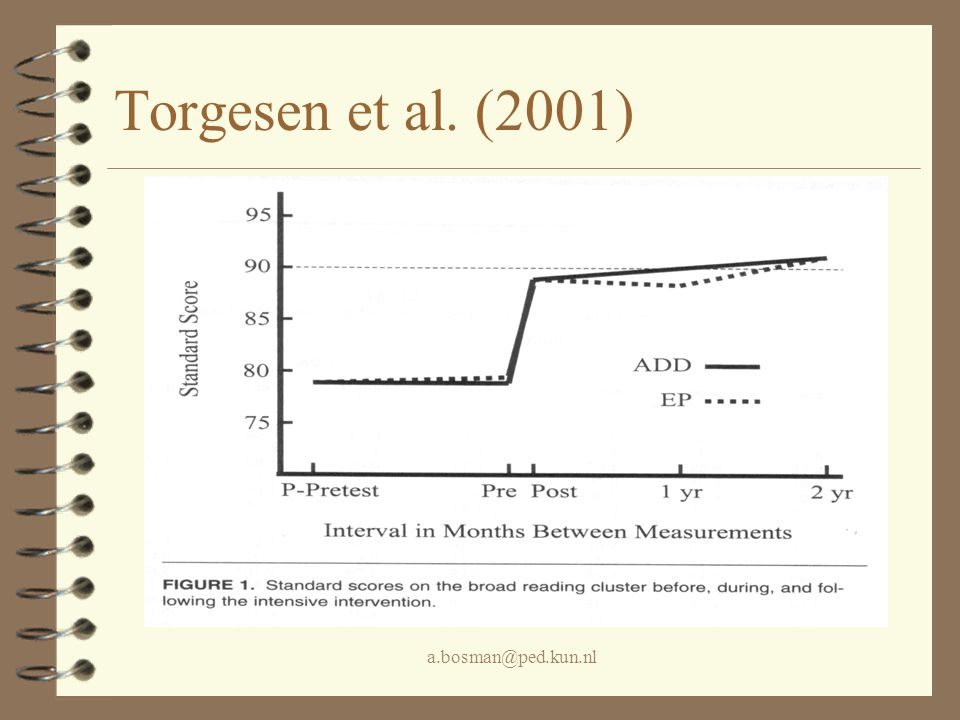 Torgesen et al. (2001)  a.bosman@ped.kun.nl