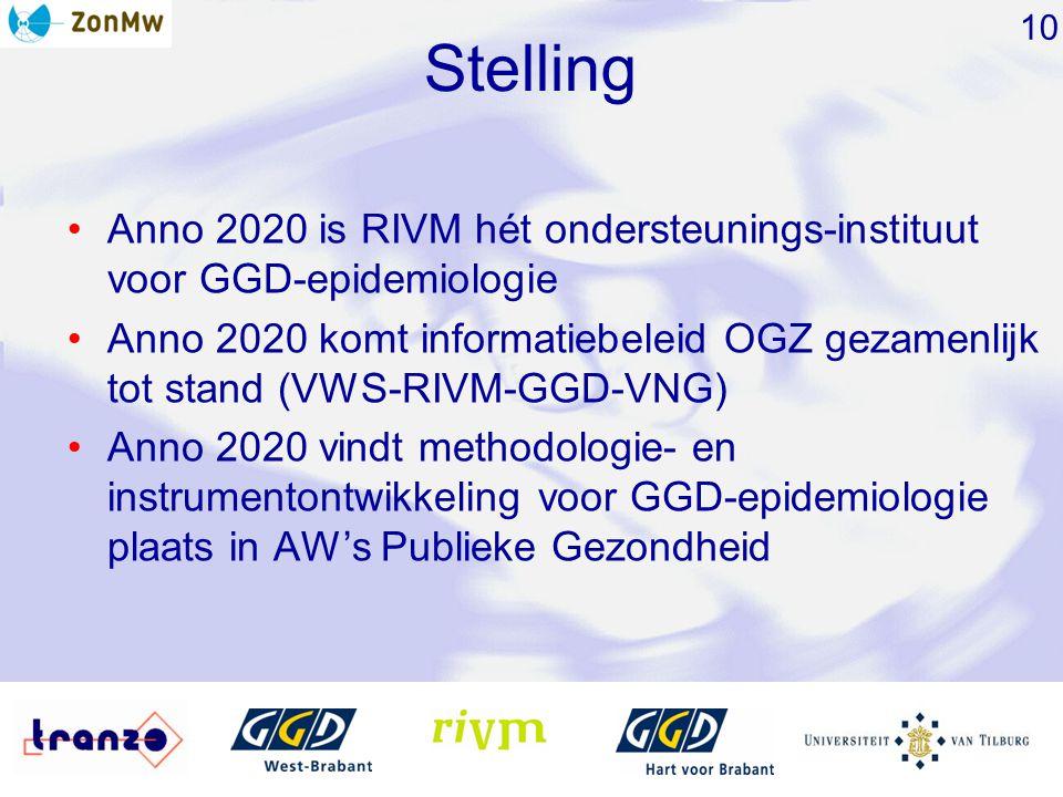 10 Stelling. Anno 2020 is RIVM hét ondersteunings-instituut voor GGD-epidemiologie.