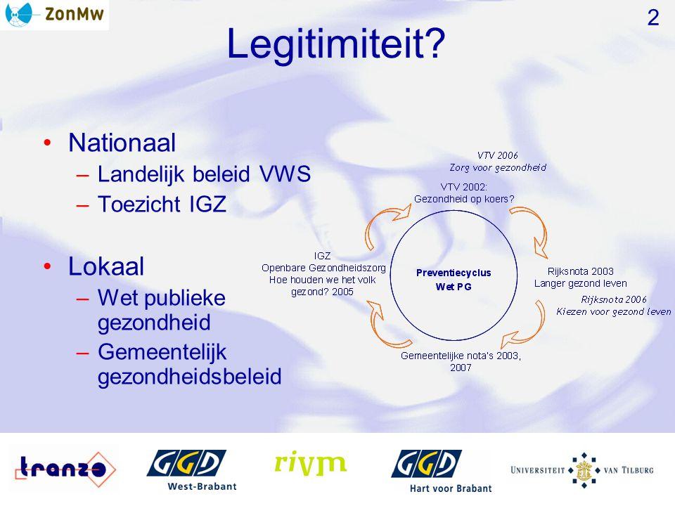 Legitimiteit Nationaal Lokaal 2 Landelijk beleid VWS Toezicht IGZ