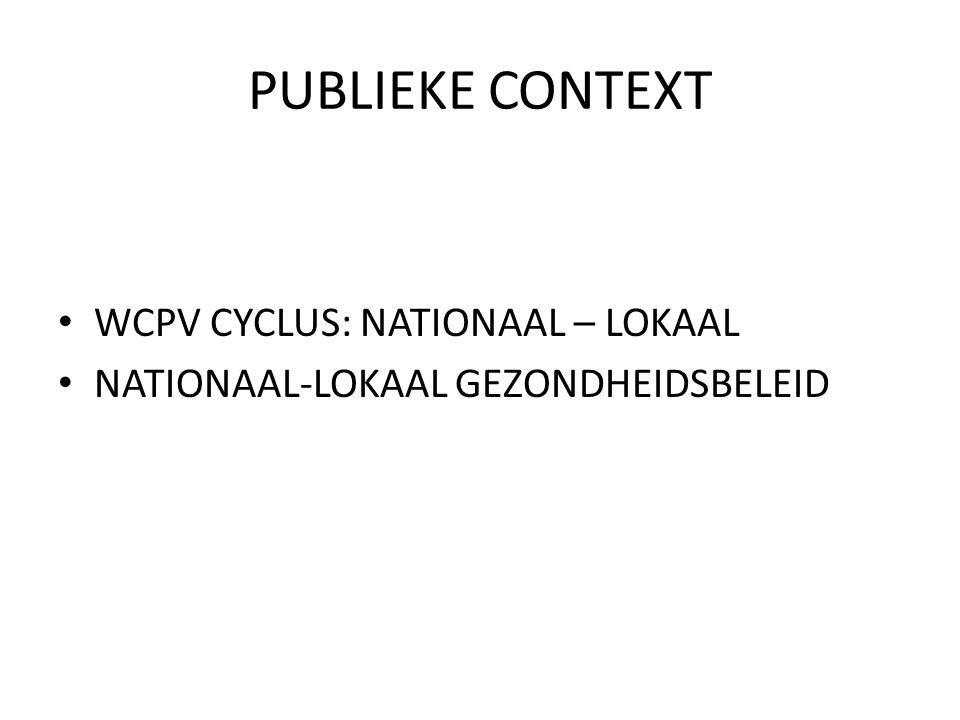 PUBLIEKE CONTEXT WCPV CYCLUS: NATIONAAL – LOKAAL