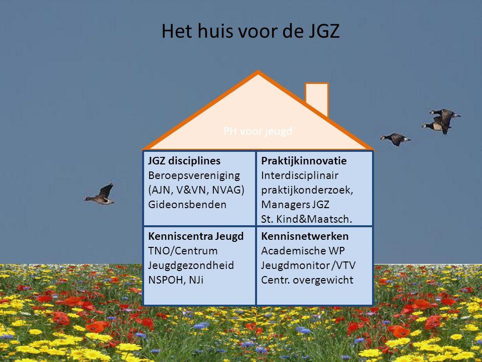Het huis voor de JGZ PH voor jeugd JGZ disciplines Beroepsvereniging