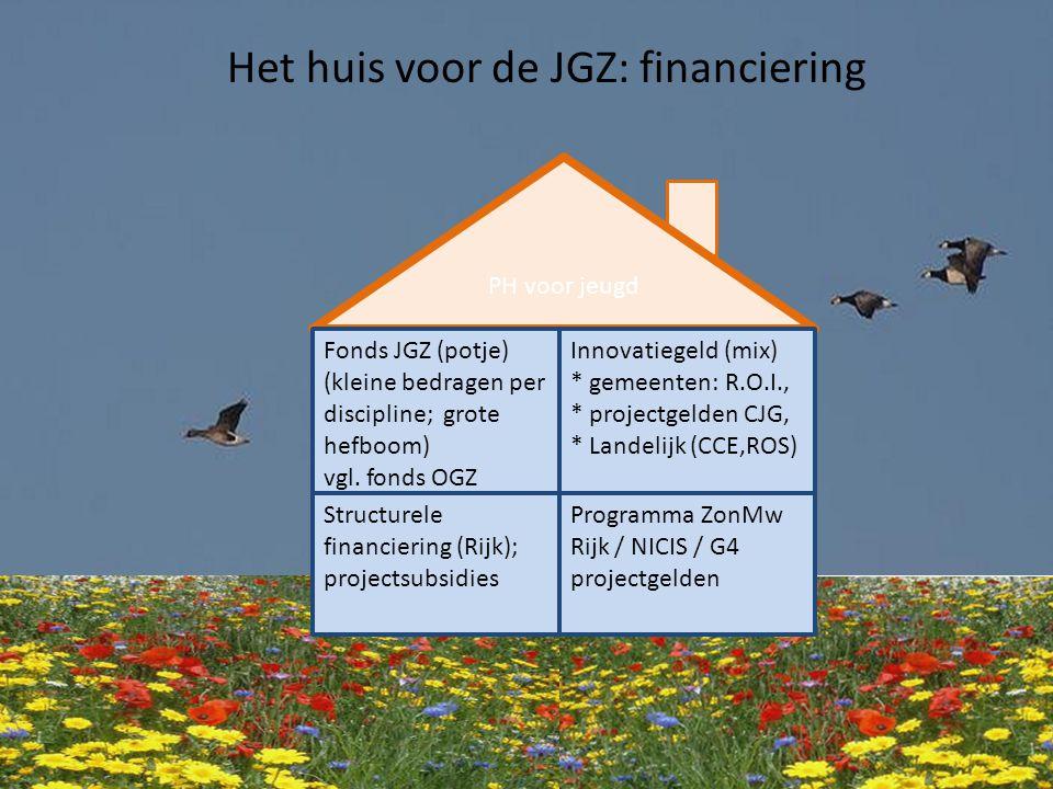 Het huis voor de JGZ: financiering