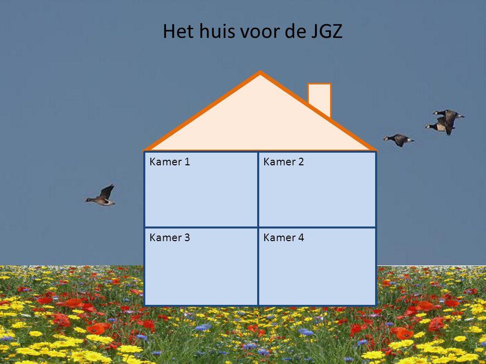 Het huis voor de JGZ Kamer 1 Kamer 2 Kamer 3 Kamer 4