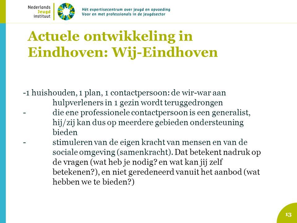 Actuele ontwikkeling in Eindhoven: Wij-Eindhoven