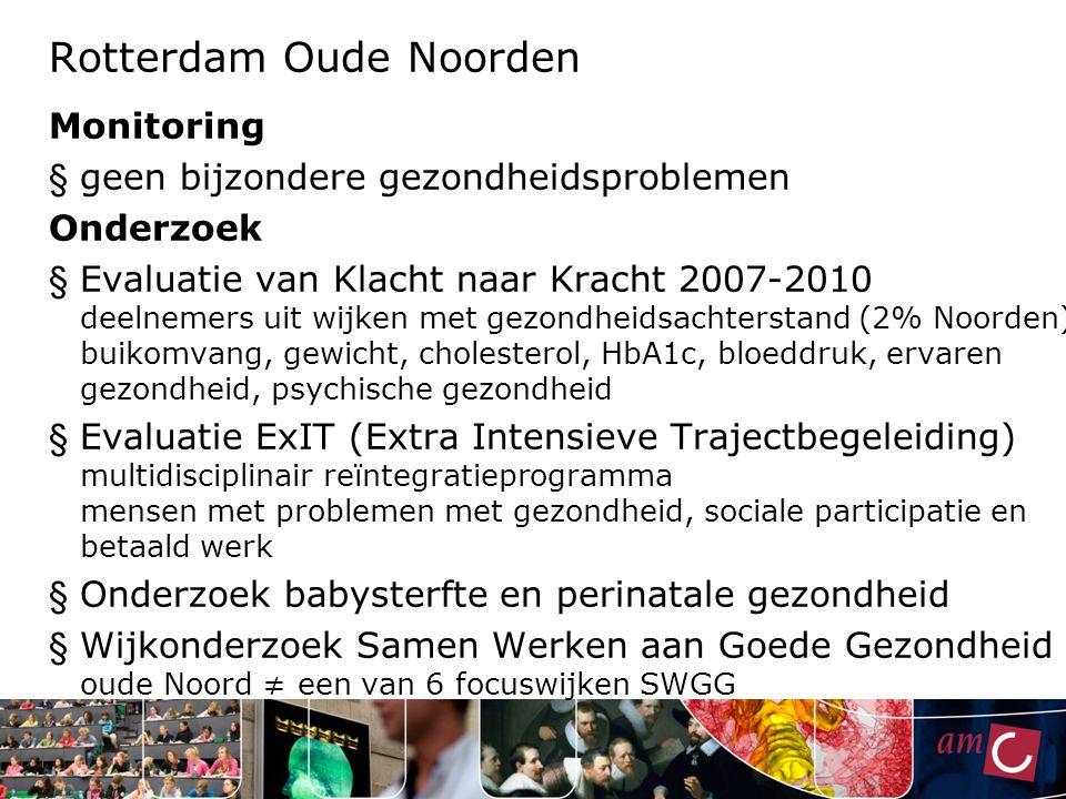 Rotterdam Oude Noorden