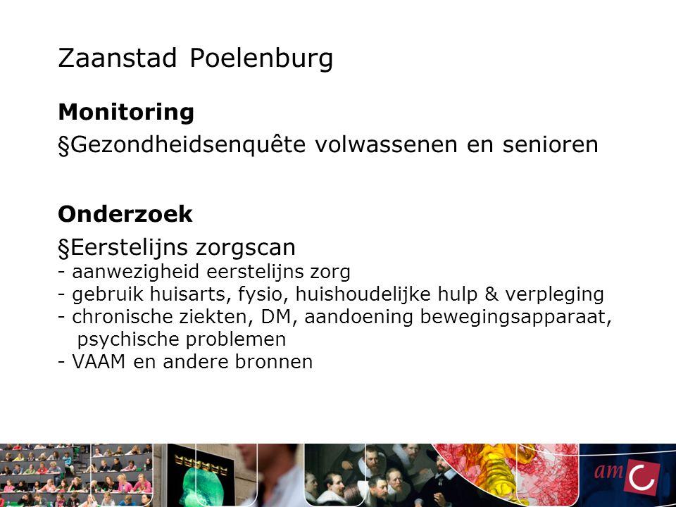 Zaanstad Poelenburg Monitoring
