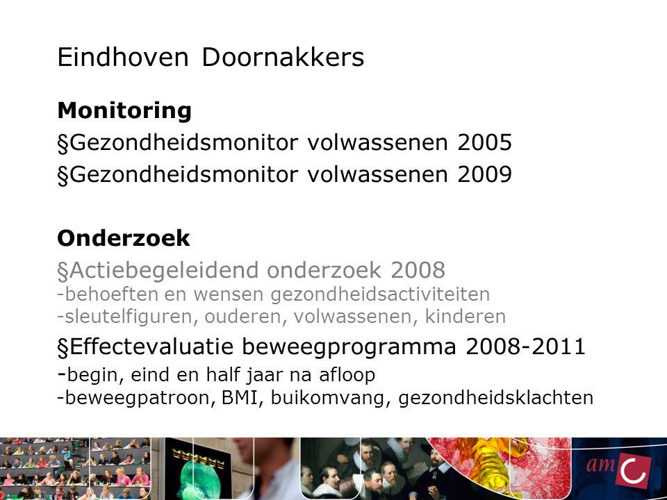 Eindhoven Doornakkers