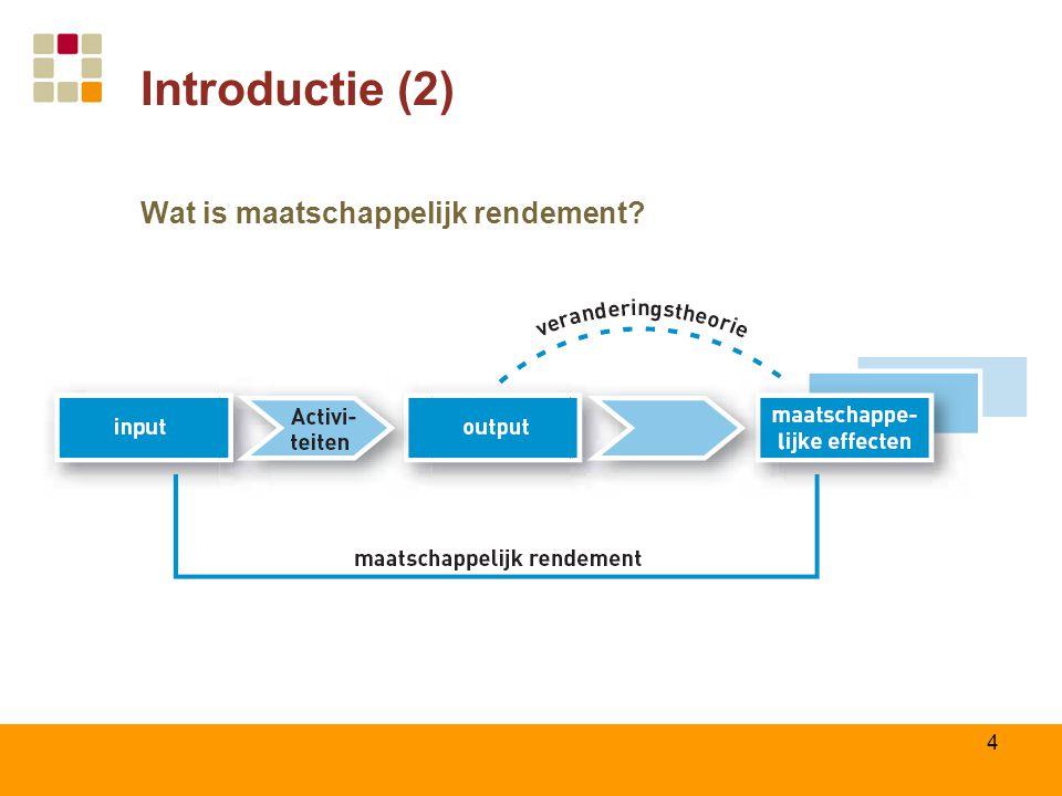 Introductie (2) Wat is maatschappelijk rendement