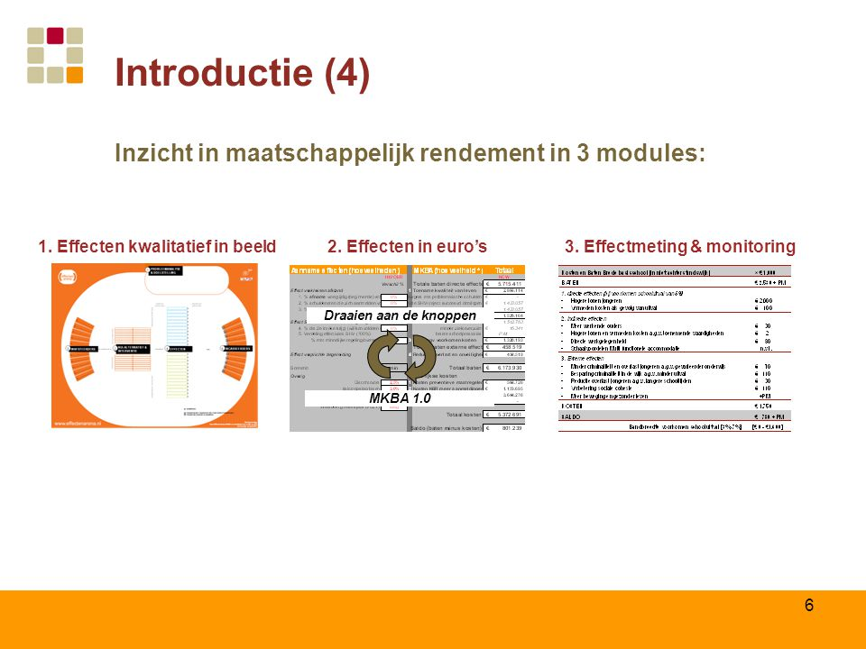 1. Effecten kwalitatief in beeld 3. Effectmeting & monitoring