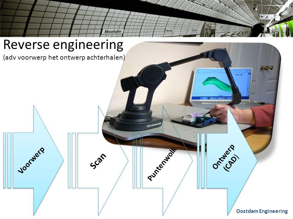 Reverse engineering (adv voorwerp het ontwerp achterhalen)