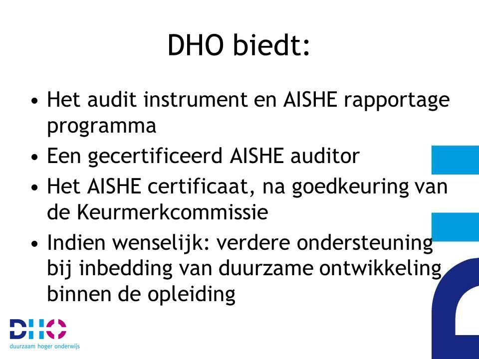 DHO biedt: Het audit instrument en AISHE rapportage programma