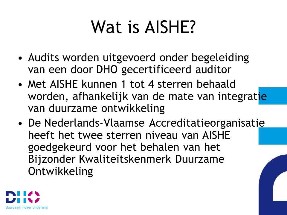 Wat is AISHE Audits worden uitgevoerd onder begeleiding van een door DHO gecertificeerd auditor.