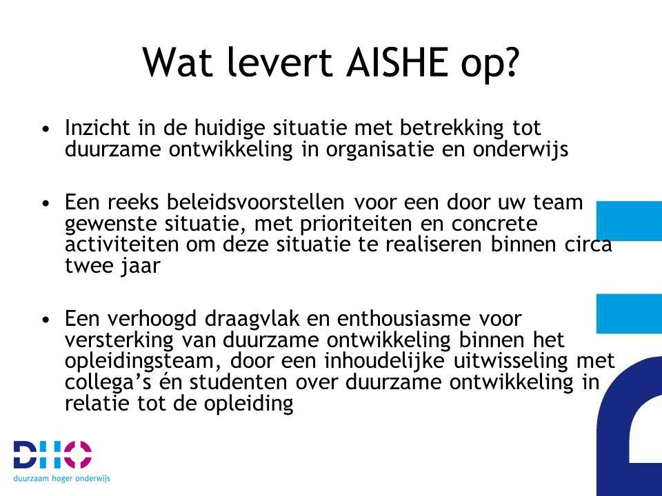 Wat levert AISHE op Inzicht in de huidige situatie met betrekking tot duurzame ontwikkeling in organisatie en onderwijs.