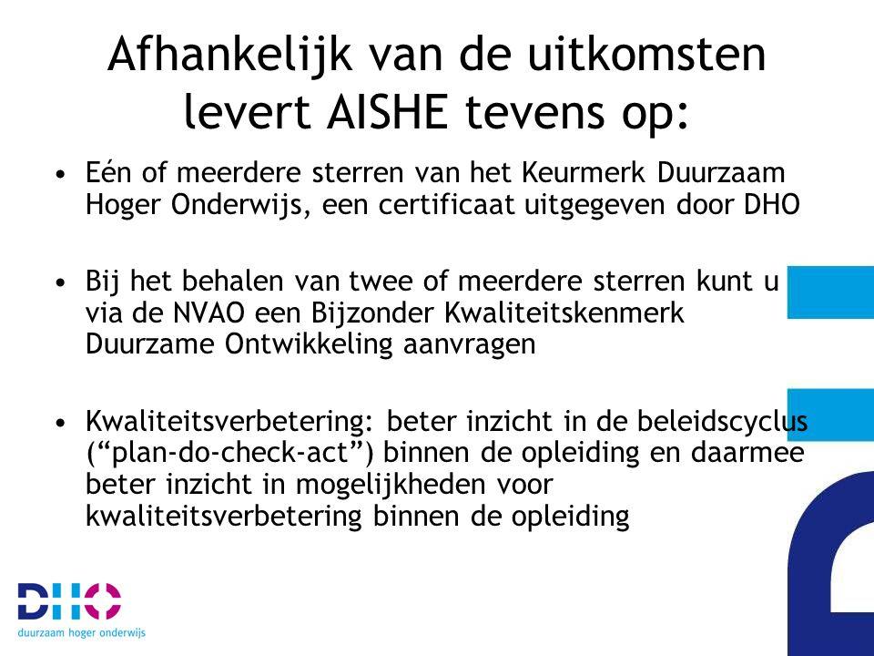 Afhankelijk van de uitkomsten levert AISHE tevens op: